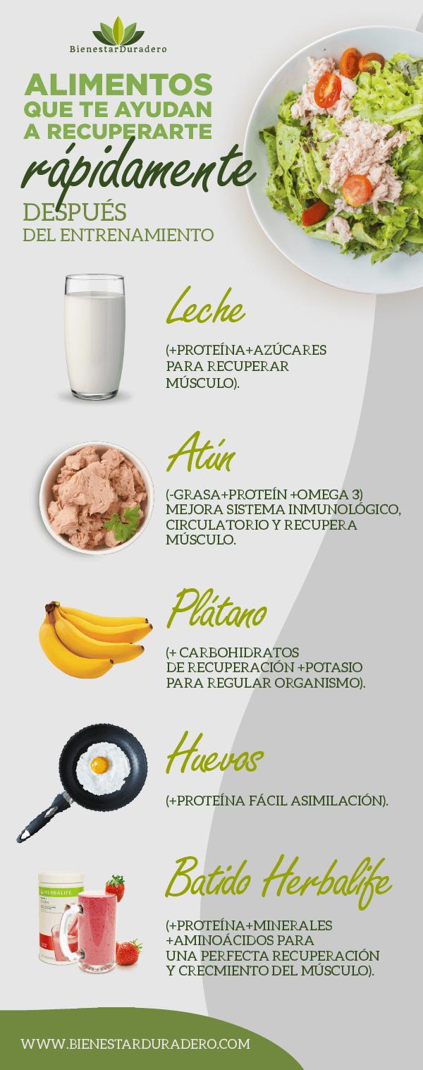 Alimentos que te ayudan a recuperarte rápidamente después del entrenamiento
