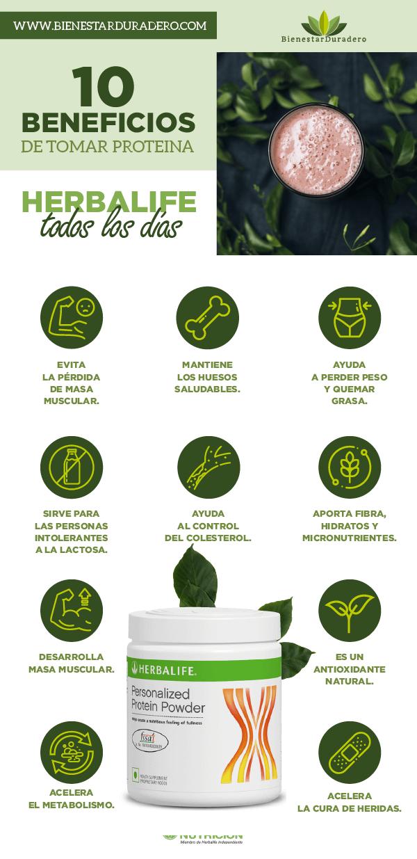 Conoce 10 beneficios de consumir proteína Herbalife todos los días