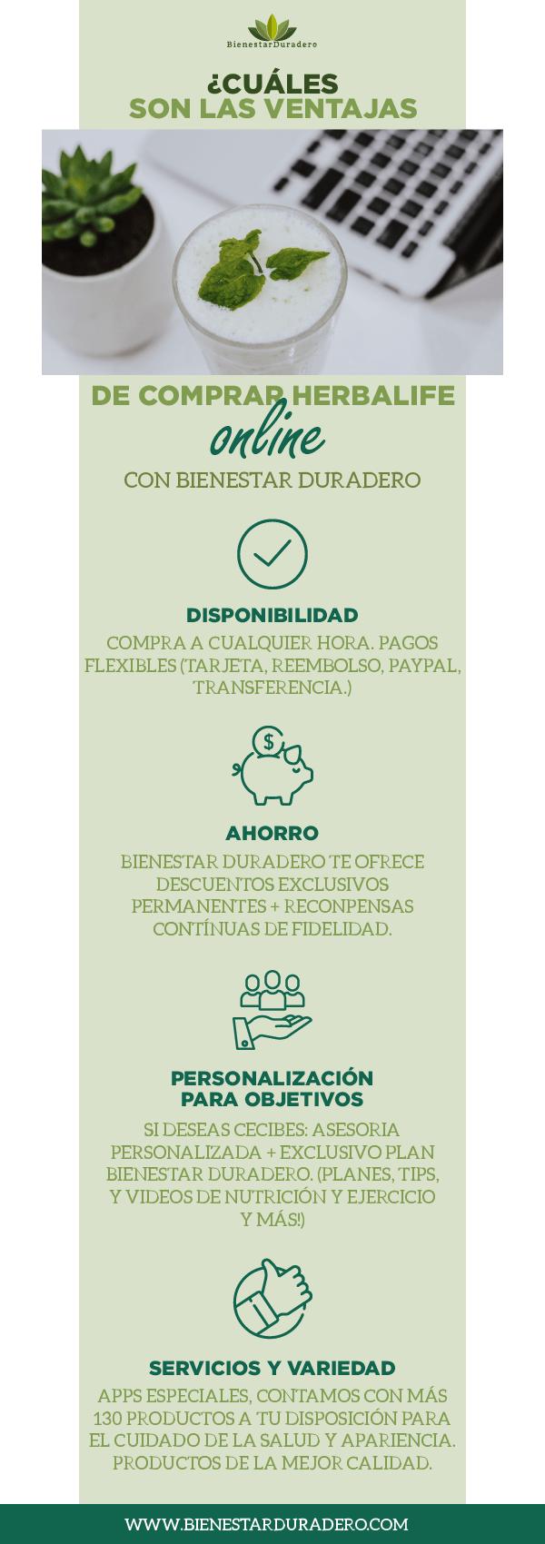 Conoce Cuáles son las ventajas de comprar herbalife online
