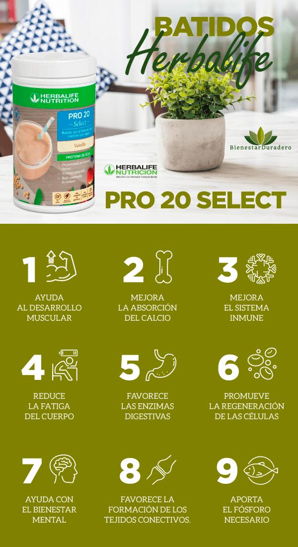 Beneficios de Pro 20 select